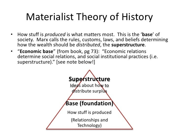 the concept of the history of class struggle and marxism The class struggle and the american working class this concisely sums up of the marxist approach to history the history of class struggle in the us truly.