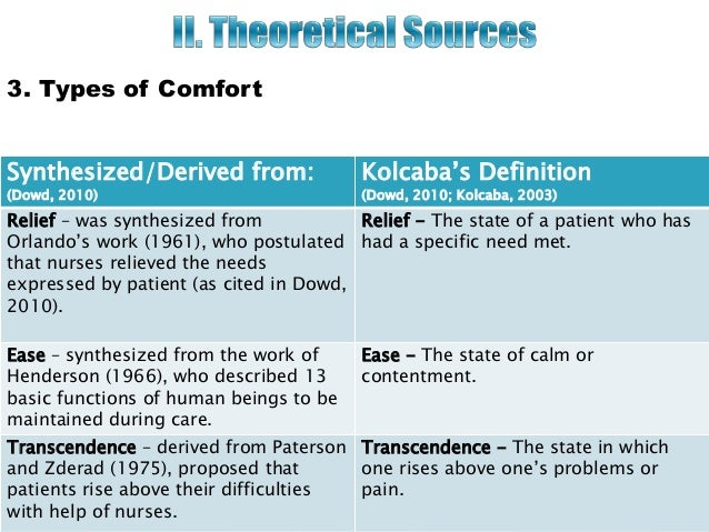 the comfort theory A practical application of katharine kolcaba's comfort theory to cardiac patients  krinsky r(1), murillo i(2), johnson j(3) author information.
