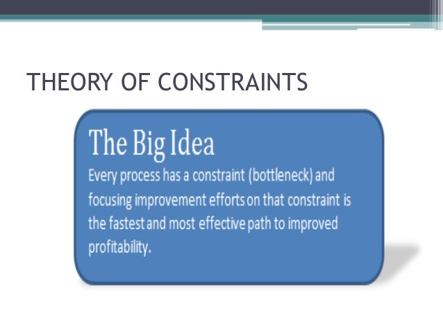 constraint essay theory