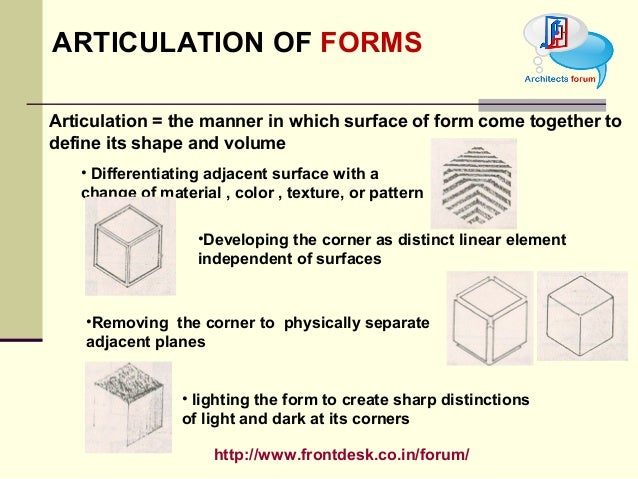 Theory of design collisions of form for Definition of form and space in architecture