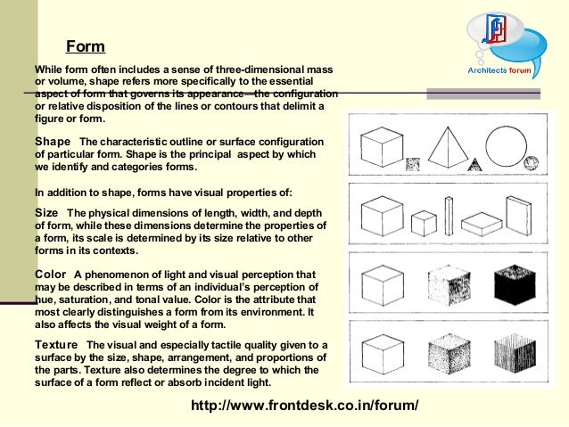 Shape And Form In Design : Theory of design form