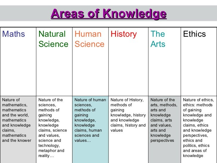science technology and human values essay