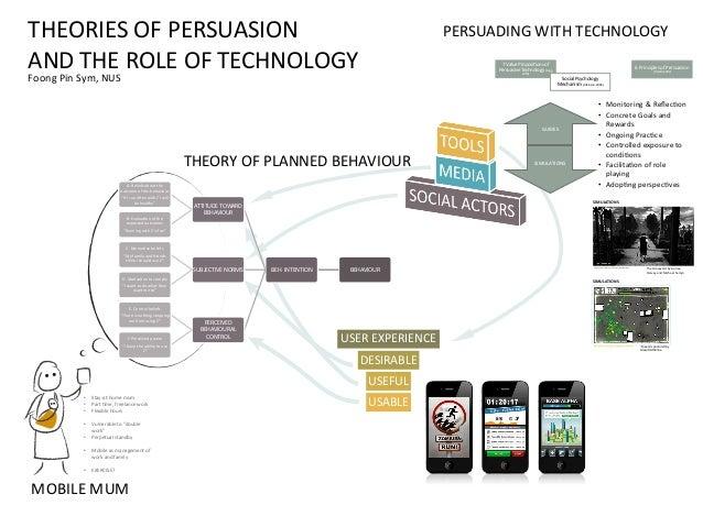 social responsibility model of news media