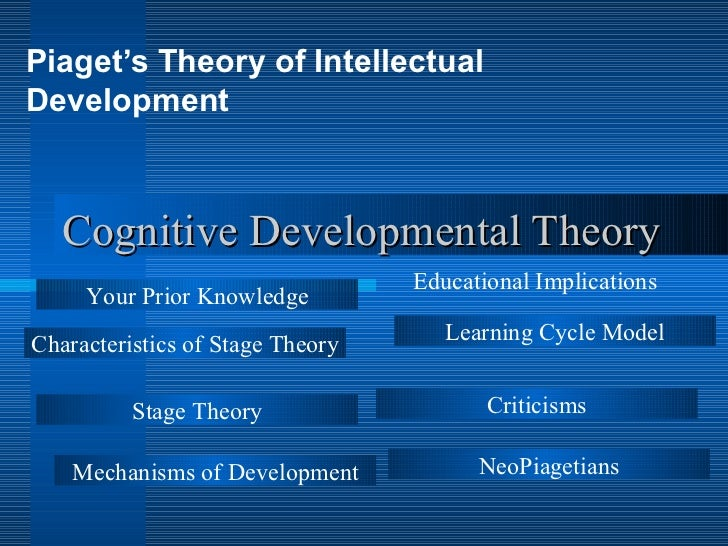 the stages of intellectual development Piaget identified four stages in cognitive development: sensorimotor stage (infancy) in this period (which has 6 stages), intelligence is demonstrated through motor activity without the use of symbols knowledge of the world is limited (but developing) because its based on physical interactions / experiences.