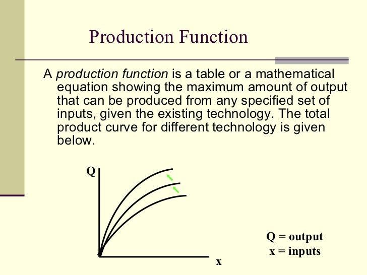 explain cobb douglas production function 6 production functions figure 4 cobb-douglasproduction function withone input x y  tive to the cobb-douglas production function is the constant elasticity of substi.