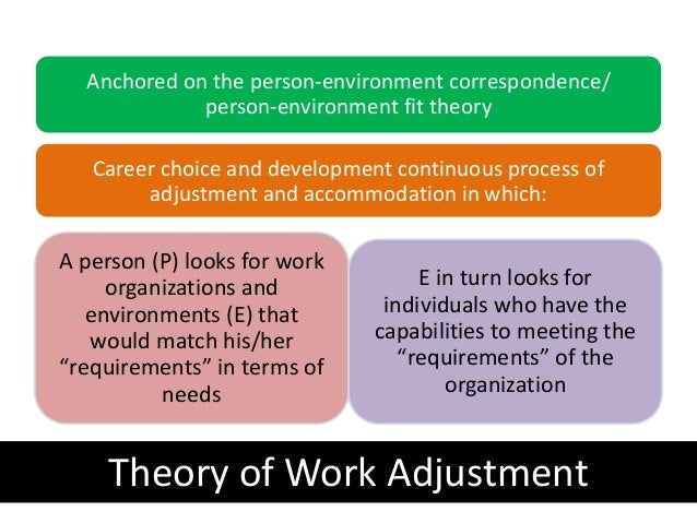 adjustment psychology caeers and work Suddenly, she felt overwhelmed: the work was a lot harder  careers involving math psychology problems with adjustment in adolescence related study materials.