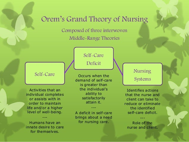 grand nursing theories Nurses, nurse practitioners, and physicians all strive to implement evidence- based  in nursing, we primarily use grand theories and middle-range theories.
