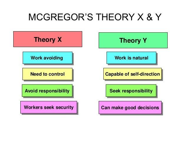 herzberg theory of motivation essay