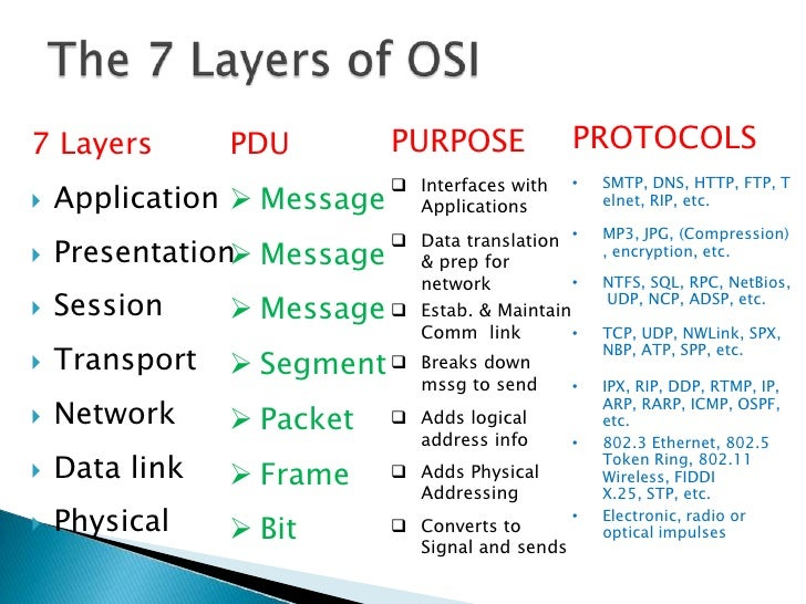 explain the seven layers of the osi model in detail 4 understanding the communication layers the primary function of oracle net is to establish and maintain connections between a client  in the osi model,.