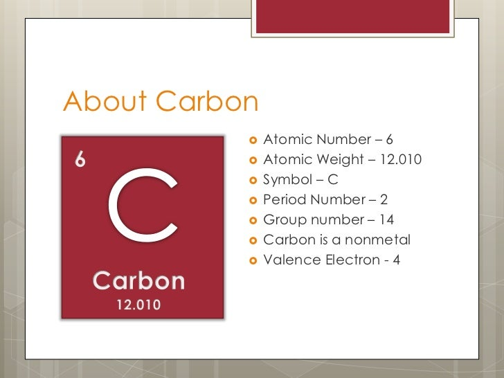 Group Number Of Carbon 21