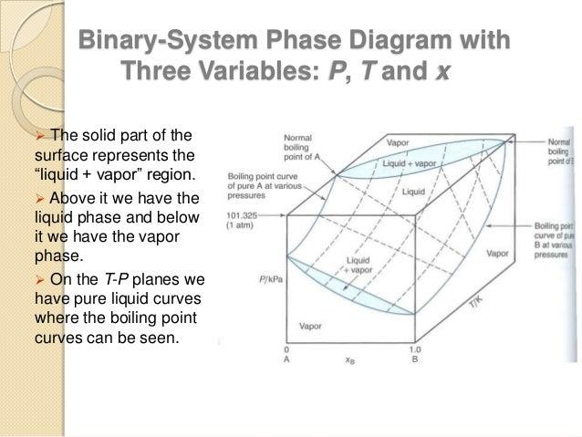 2trading binary mischung p x diagramm rh 2trading blogspot com