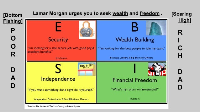 [Bottom Fishing]  Lamar Morgan urges you to seek wealth and freedom .  [Soaring High]  P O O R  R I C H  D A D  D A D