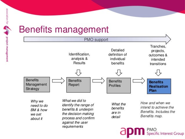The pmo in practice for Benefits realization plan template