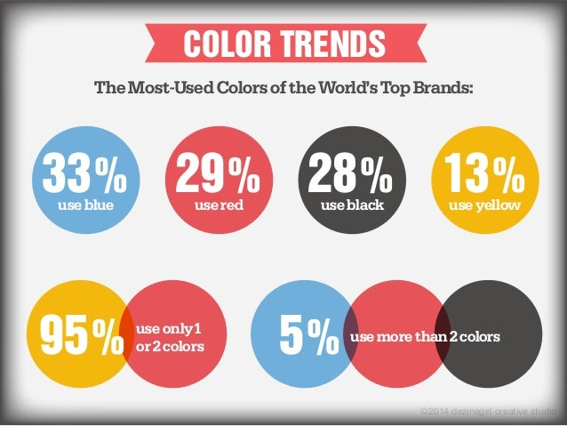 colors by brands