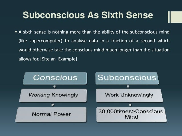 how to change beliefs in subconscious mind