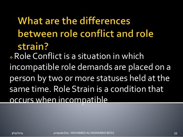 role conflict and role strain essay Yet at the same time managing multiple roles can lead to role conflict and time  pressures that add to daily stress and strain multiple roles.
