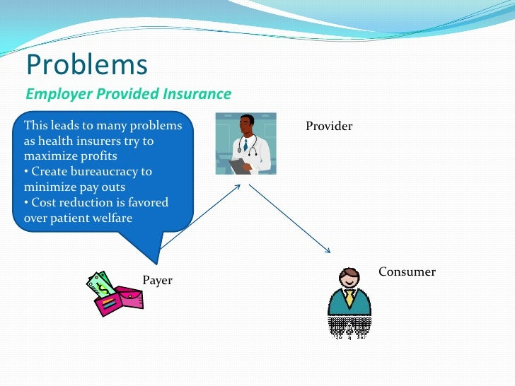 The problem of health care system?