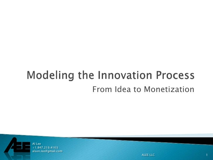 Modeling the Innovation Process<br />From Idea to Realization<br />1<br />ALEE LLC<br />Al Lee<br />+1.847.219.4163<br />a...