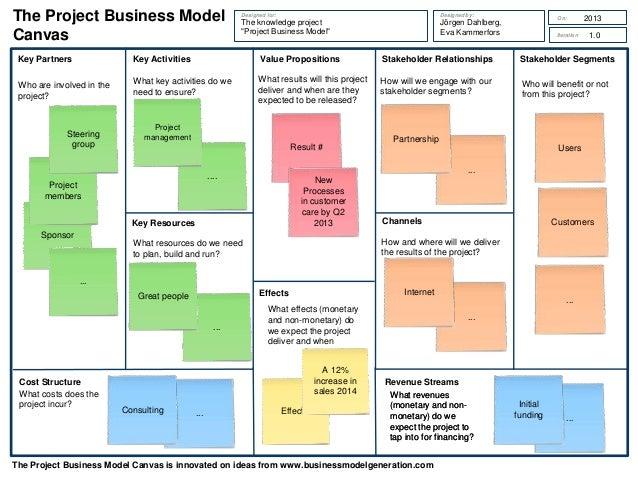 Sample business plans for restaurants