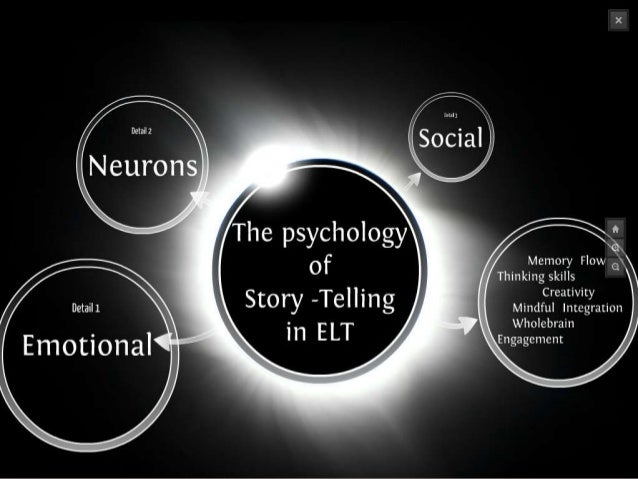 The psychology of story telling for fluency development in English Language Teaching.