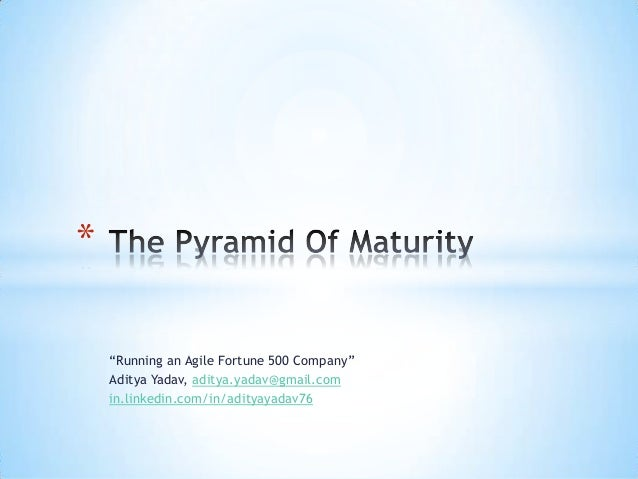 The Pyramid Of Maturity - Aditya Yadav
