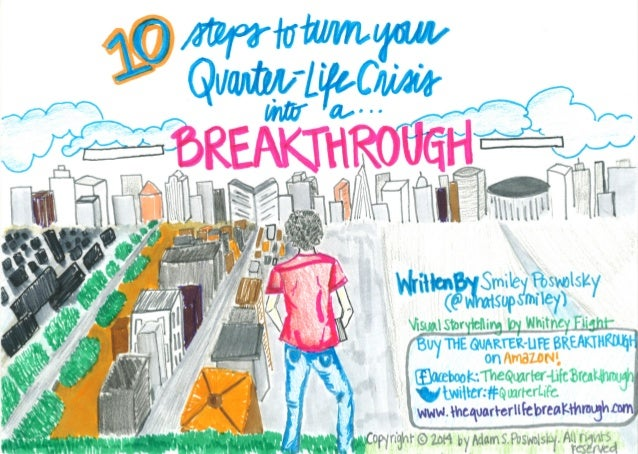 10 Steps to Turn Your Quarter-Life Crisis Into a Breakthrough