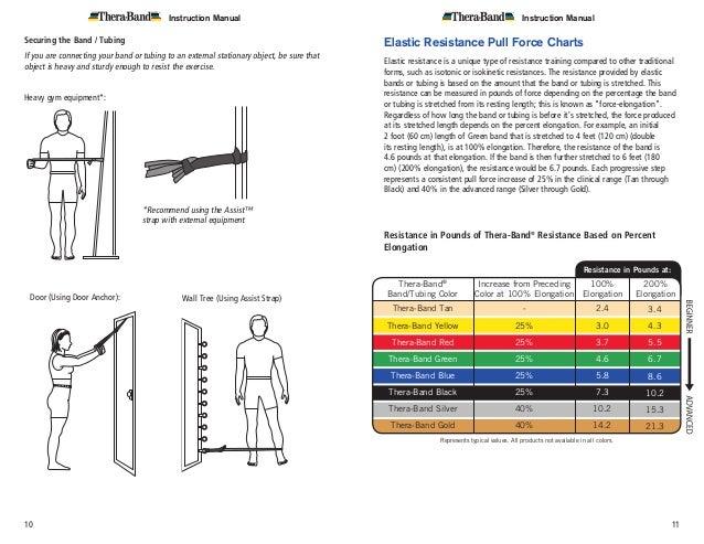 thera band instruction manual pdf