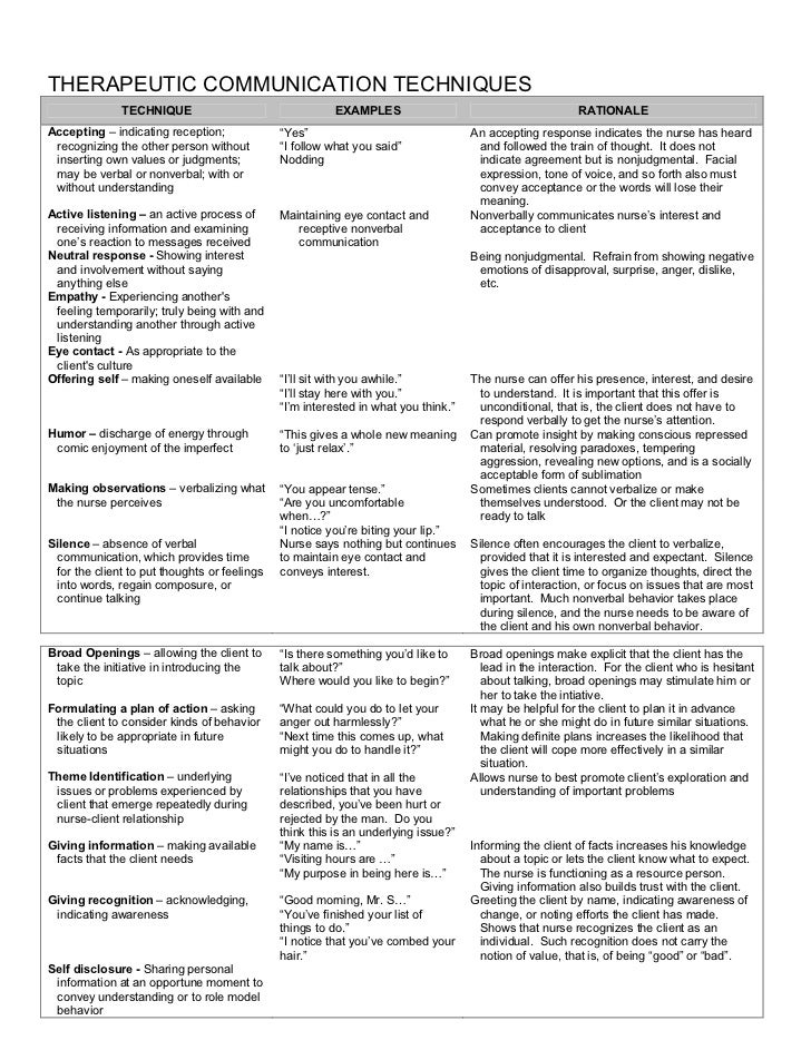 Communicating with the ventilated patient a literature review