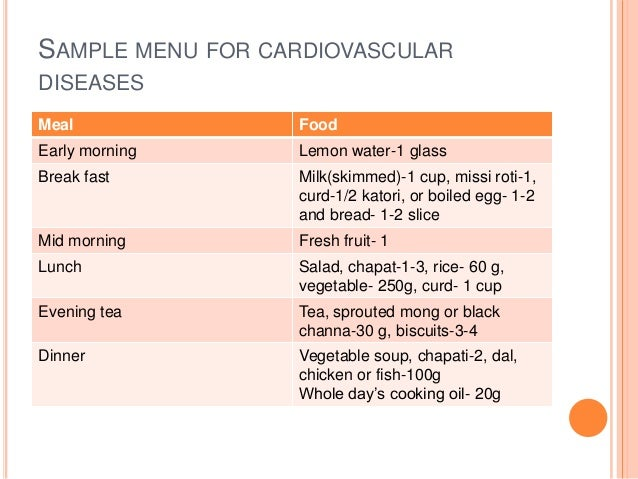 2 day diet plan for someone with coronary heart disease