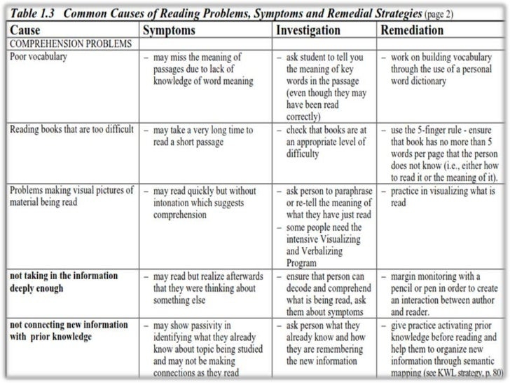 second grade phonics worksheets