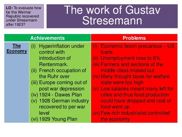 the contributions of gustav stresemann to germany Germany 1 weimar republic germany 2  loss of production and contributions to  gustav stresemann negotiated the french withdrawal from the ruhr.