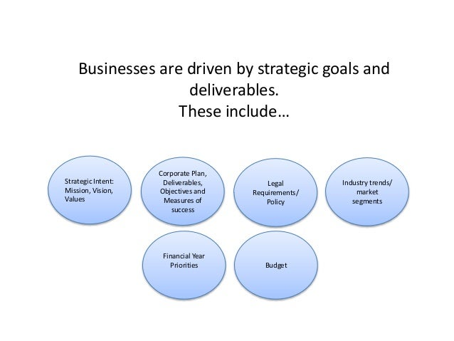 relationship between internal organisation and national Internal power relationships the relationship among the three levels of the organization also influences on the business the mutual co-ordination among those three is a an important need for a business.