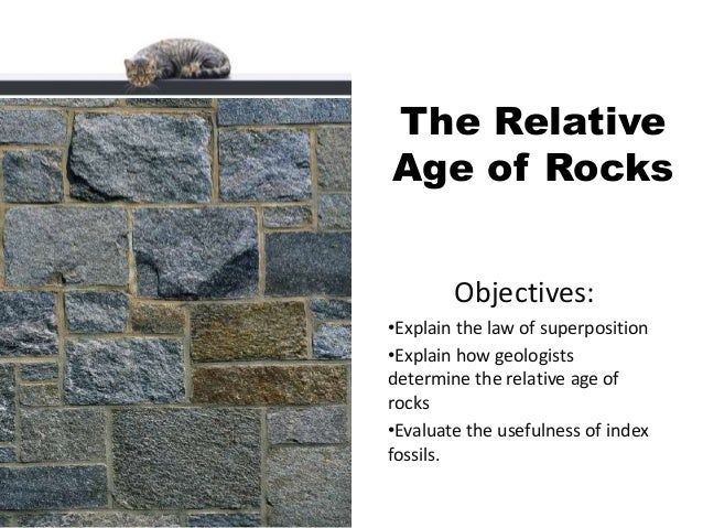 8.3 Absolute Dating Of Rocks And Fossils