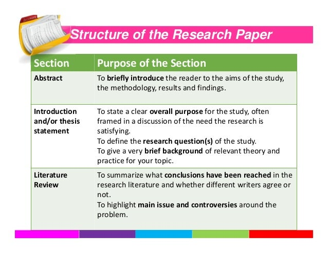 introduction structure research paper Structuring the research paper formal research structure for emphasis, the primary purposes for formal research are repeated here: find and understand raw data and.