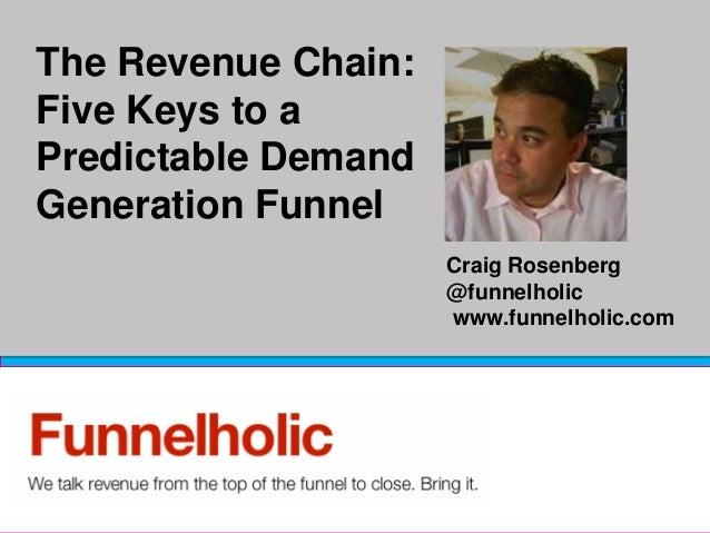 The Revenue Chain:Five Keys to aPredictable DemandGeneration Funnel                     Craig Rosenberg                   ...