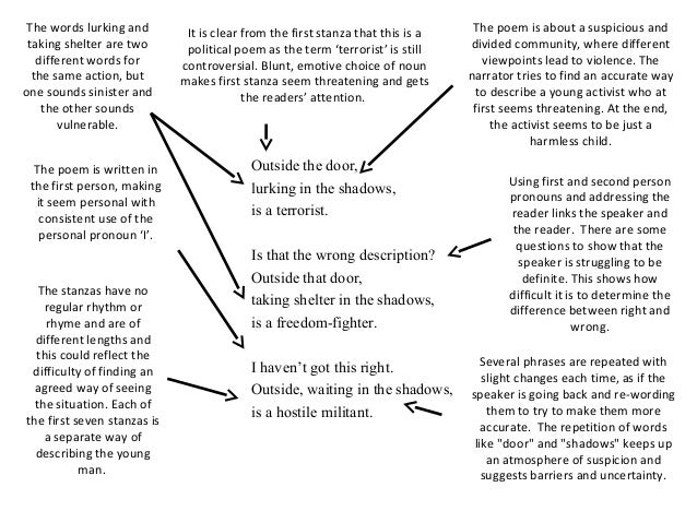 describing a person essay example