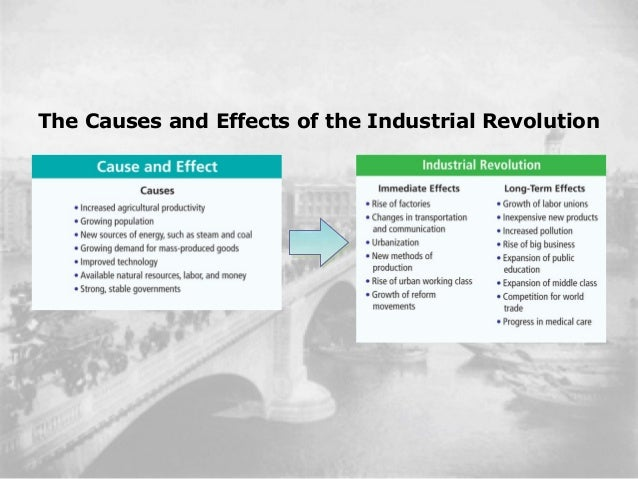 Industrialization And The Progressive Era - Lessons - Tes Teach