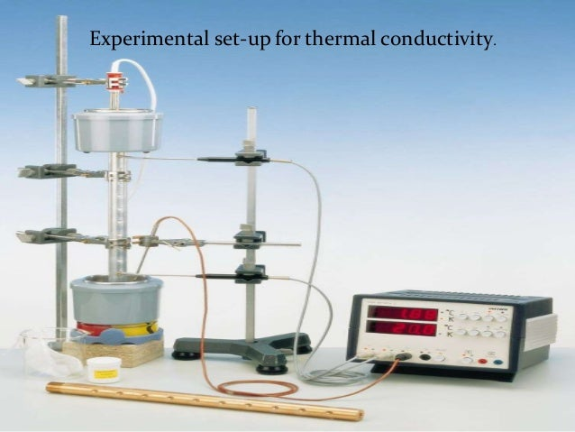 Electrical Conductivity Measurement : Thermal and electrical conductivity of metals