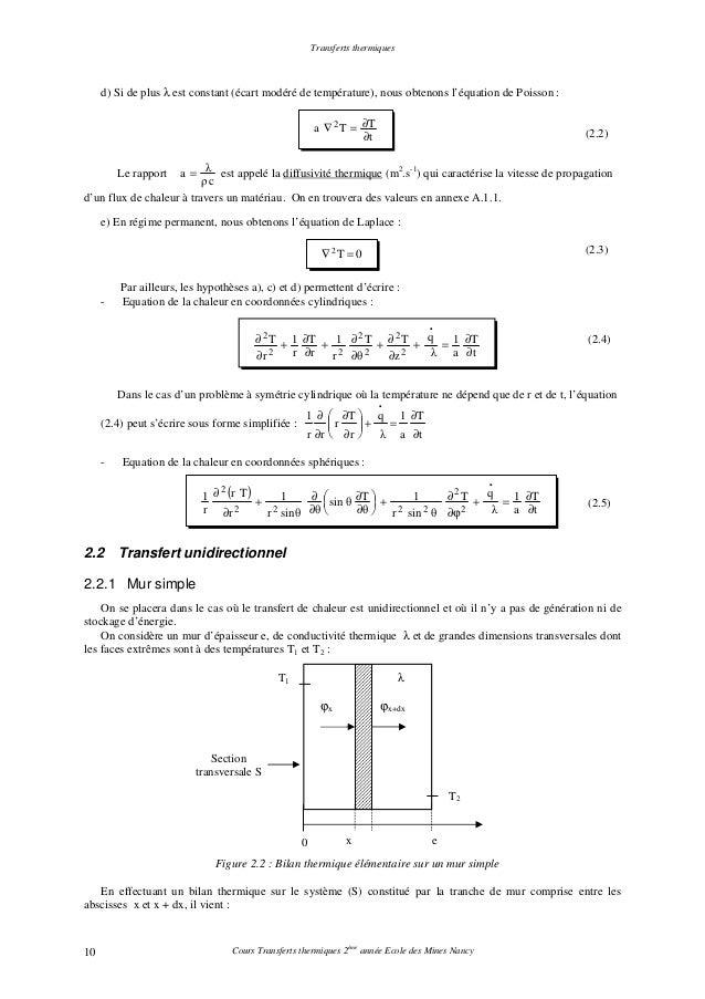 Thermique transfert - Coefficient de conduction thermique ...