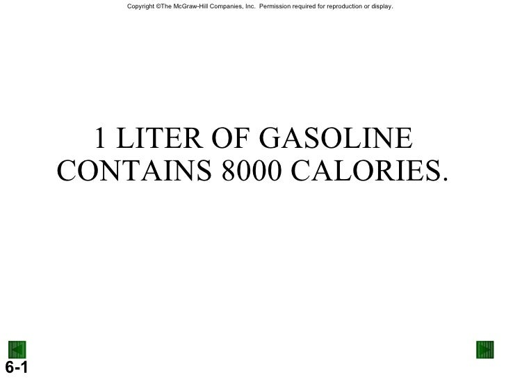 1 LITER OF GASOLINE CONTAINS 8000 CALORIES.