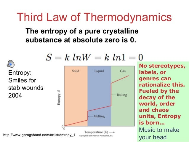 the laws of thermodynamics A series of laws, called the laws of thermodynamics, describe the properties and processes of energy transfer the first law states that the total amount of energy in the universe is constant this means that energy can't be created or destroyed, only transferred or transformed.