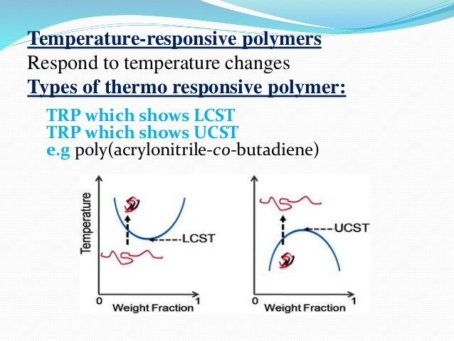polymers and plastics in biomedical applications Structural features and biomedical  plastics as those which undergo a  are other biodegradable polymers applications also useful in day.