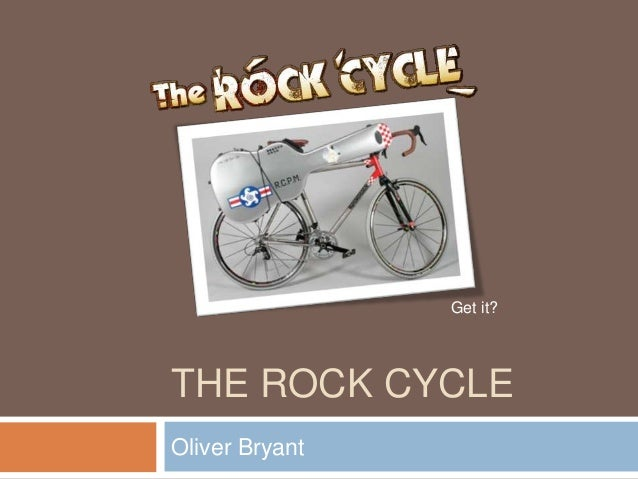 The Rock Cycle - Science