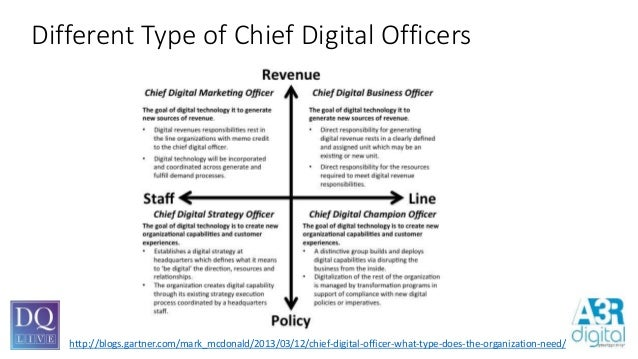 Image Result For Chief Digital Officer Summit Nyc A