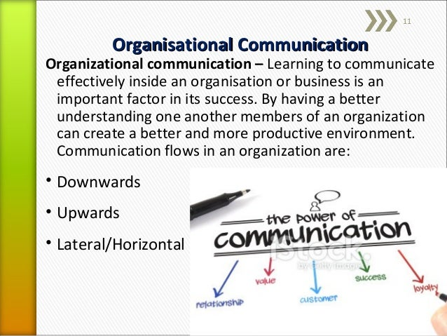communication for organizations essay Remember, communication is a two-way process:  however, in organizations where they're mishandled, people often consider them to be a poor use of their time.
