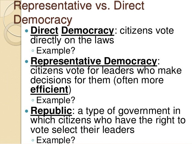 The Roman Republic Lecture Direct Democracy Examples