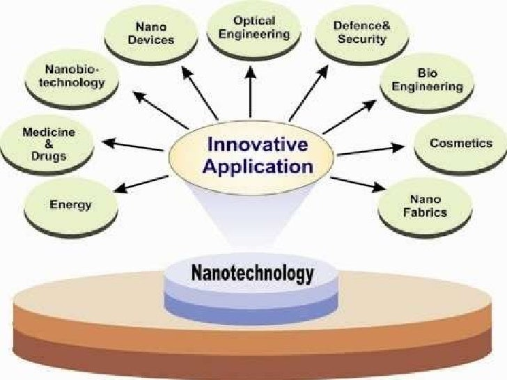 use of nanotechnology in medecine essay