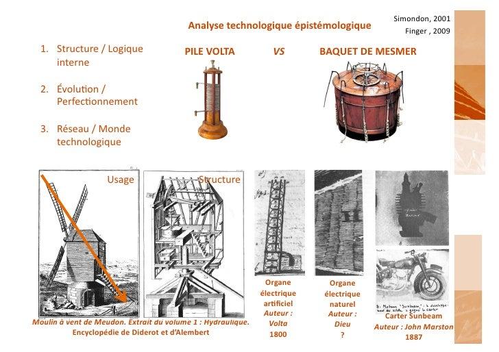 Simondon, 2001                                                                   Analyse technologique épistémolog...