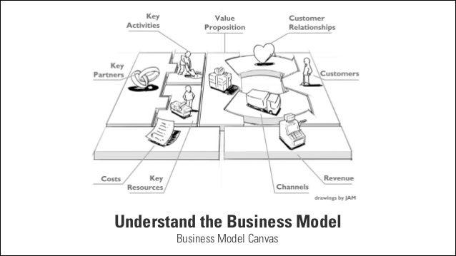 Desjardins business model mayhem keys