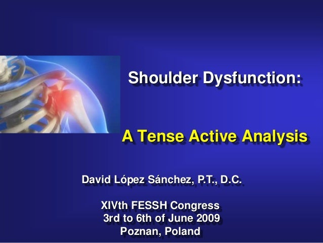 Shoulder Dysfunction:A Tense Active AnalysisDavid López Sánchez, P.T., D.C.XIVth FESSH Congress3rd to 6th of June 2009Pozn...